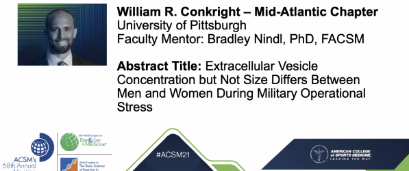 Will Conkright Places 2nd in 2021 ACSM President's Cup Competition